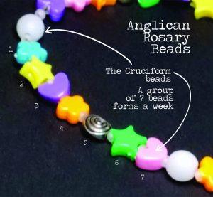Lucky Charms Artisan Anglican Rosary