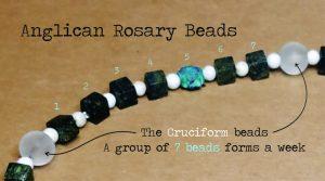 Malachite Artisan Anglican Rosary